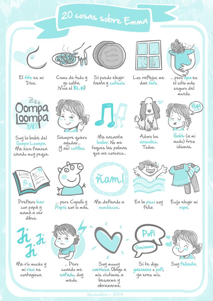 20 cosas sobre Emma - www.2eloa.com